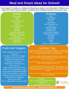 food ideas for school